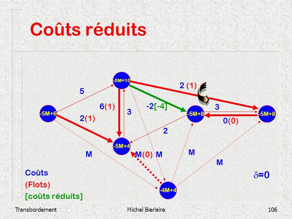 Coûts réduits d=0 2 (1) 5 6(1) -2[-4] 3 3 2(1) 0(0) 2 M M(0) M M M